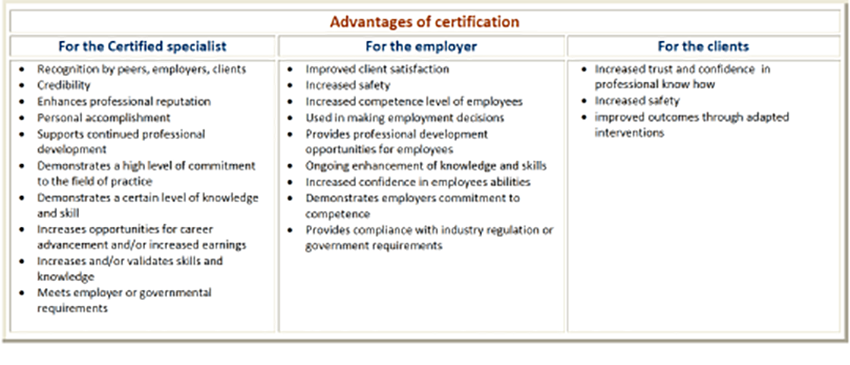 advantages-certification-english - ICBOC.ca